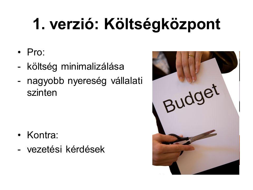1. verzió: Költségközpont