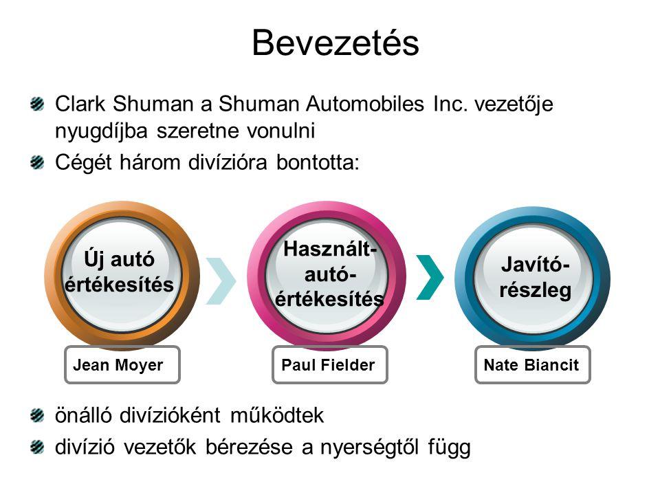 Használt-autó- értékesítés