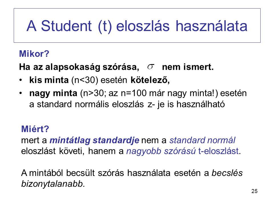 A Student (t) eloszlás használata