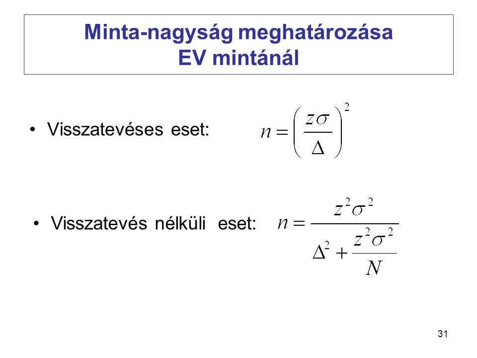 Minta-nagyság meghatározása EV mintánál