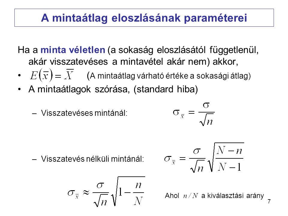 A mintaátlag eloszlásának paraméterei