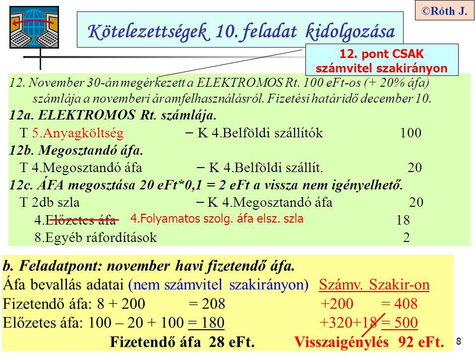 12. pont CSAK számvitel szakirányon