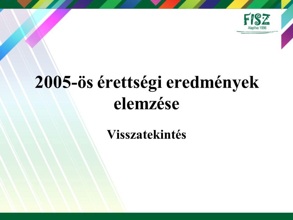2005-ös érettségi eredmények elemzése
