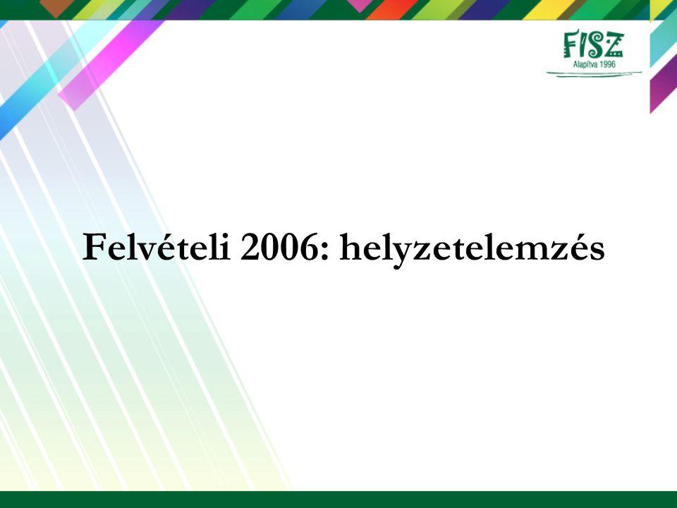 Felvételi 2006: helyzetelemzés