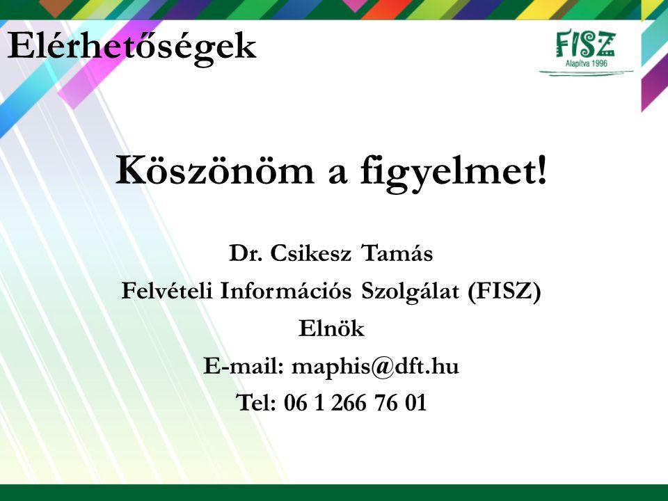 Felvételi Információs Szolgálat (FISZ)