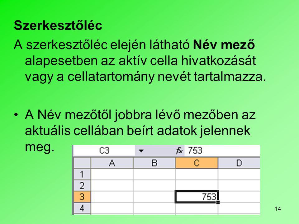 Szerkesztőléc A szerkesztőléc elején látható Név mező alapesetben az aktív cella hivatkozását vagy a cellatartomány nevét tartalmazza.