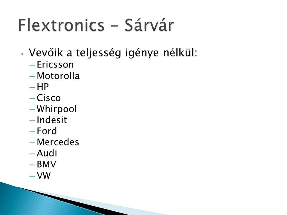 Flextronics - Sárvár Vevőik a teljesség igénye nélkül: Ericsson