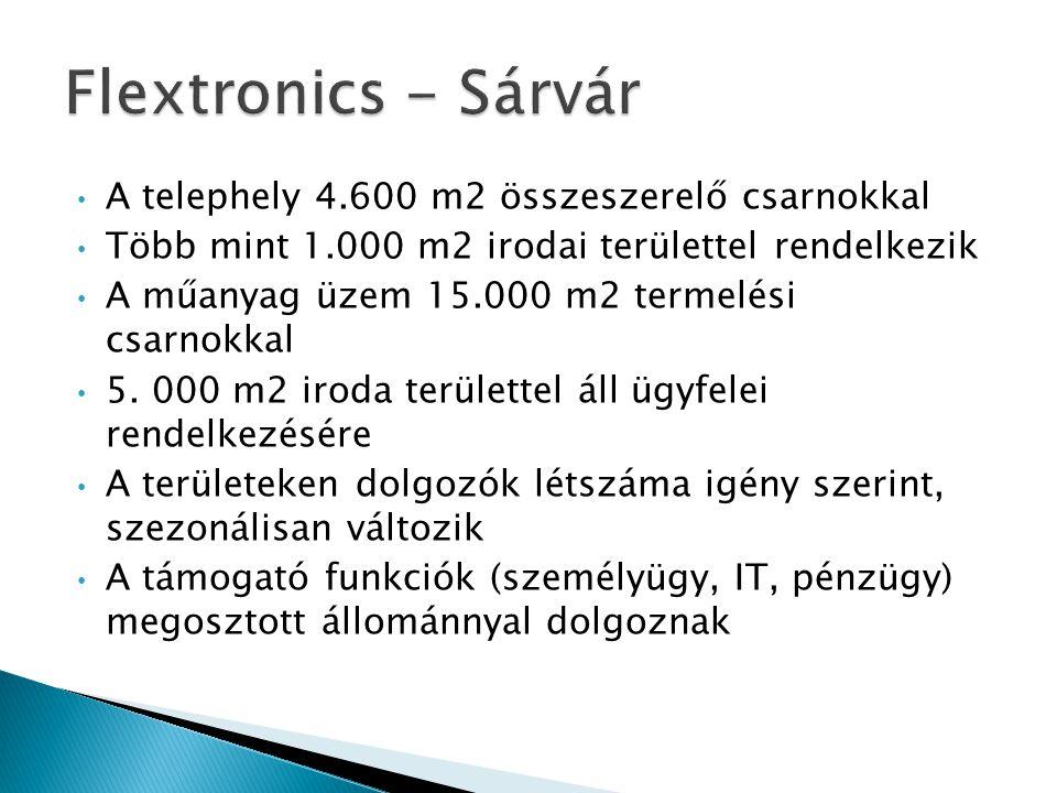 Flextronics - Sárvár A telephely 4.600 m2 összeszerelő csarnokkal