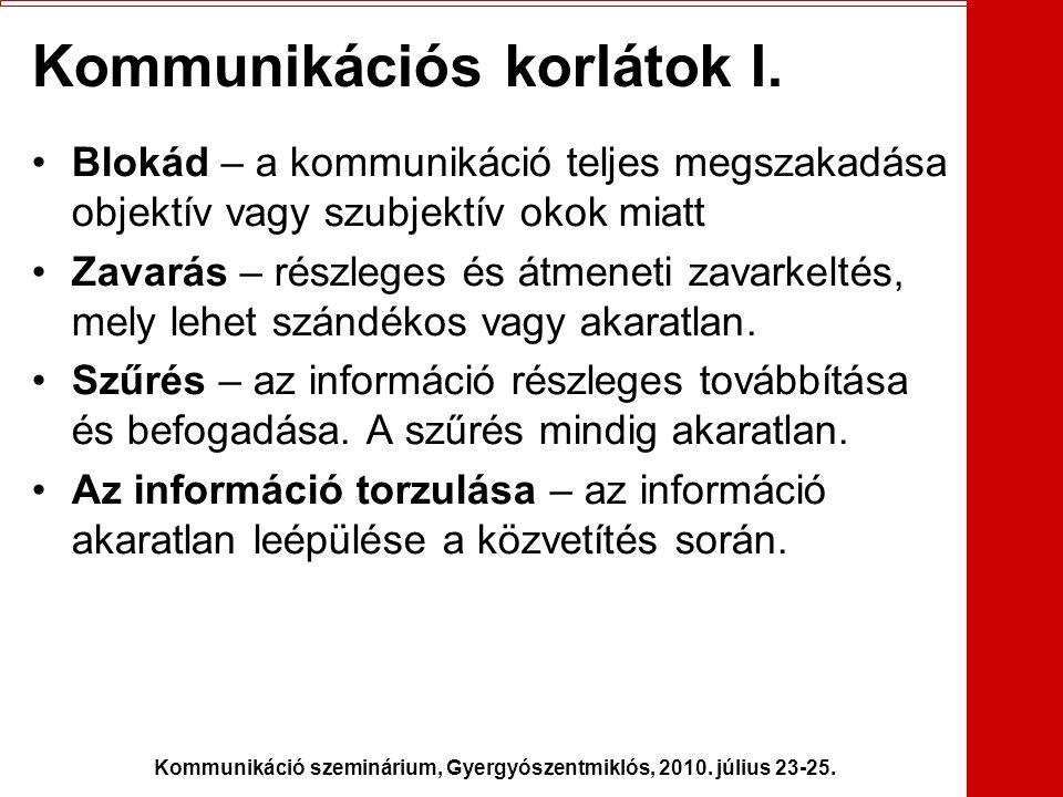 Kommunikációs korlátok I.