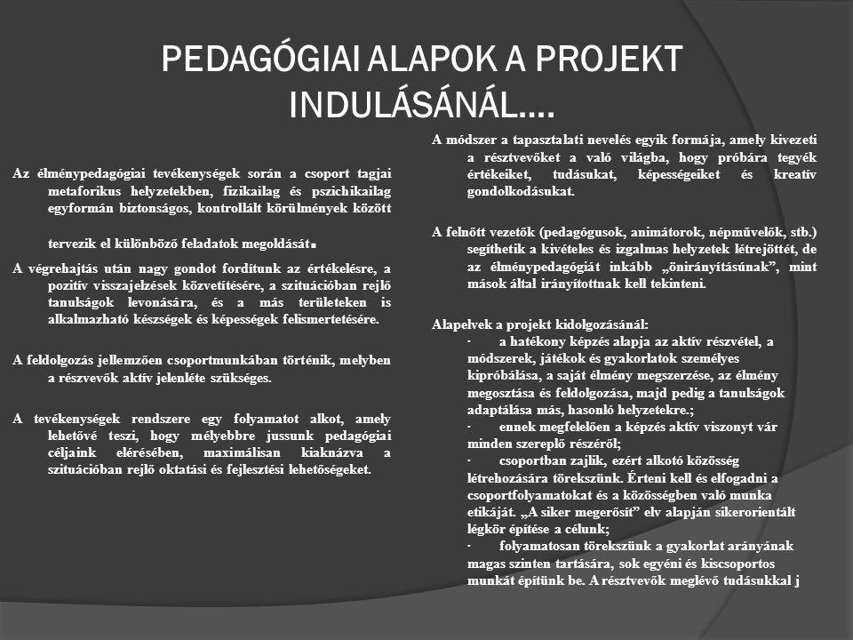 PEDAGÓGIAI ALAPOK A PROJEKT INDULÁSÁNÁL….