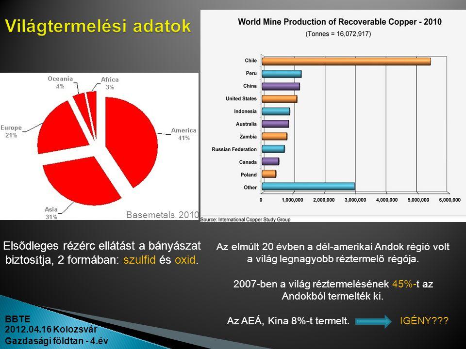 2007-ben a világ réztermelésének 45%-t az Andokból termelték ki.