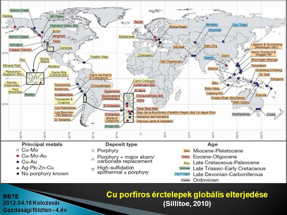 Cu porfiros érctelepek globális elterjedése