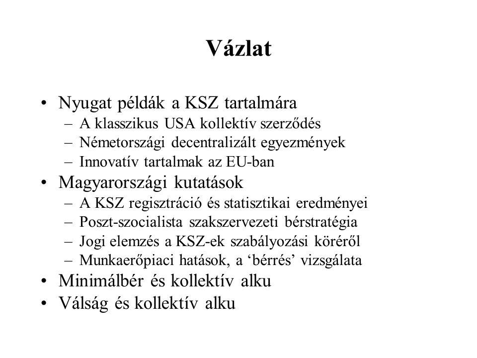 Vázlat Nyugat példák a KSZ tartalmára Magyarországi kutatások