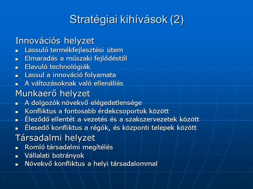 Stratégiai kihívások (2)