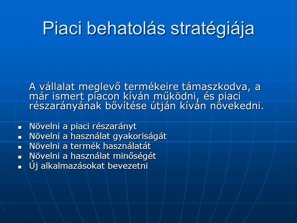 Piaci behatolás stratégiája