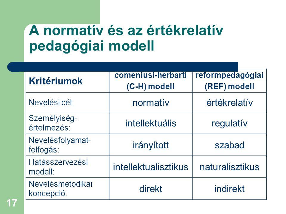 A normatív és az értékrelatív pedagógiai modell