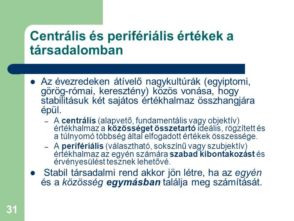 Centrális és perifériális értékek a társadalomban