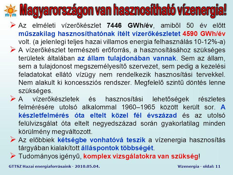 Magyarországon van hasznosítható vízenergia!