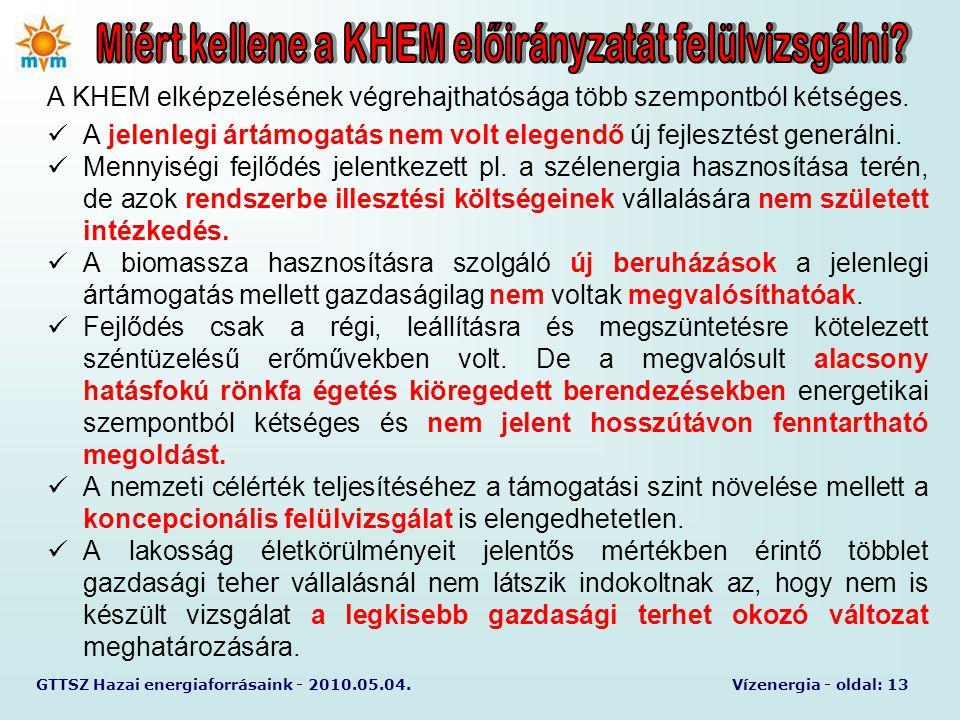 Miért kellene a KHEM előirányzatát felülvizsgálni