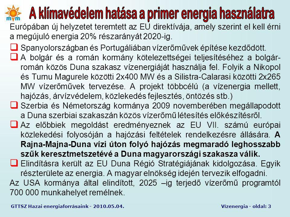 A klímavédelem hatása a primer energia használatra