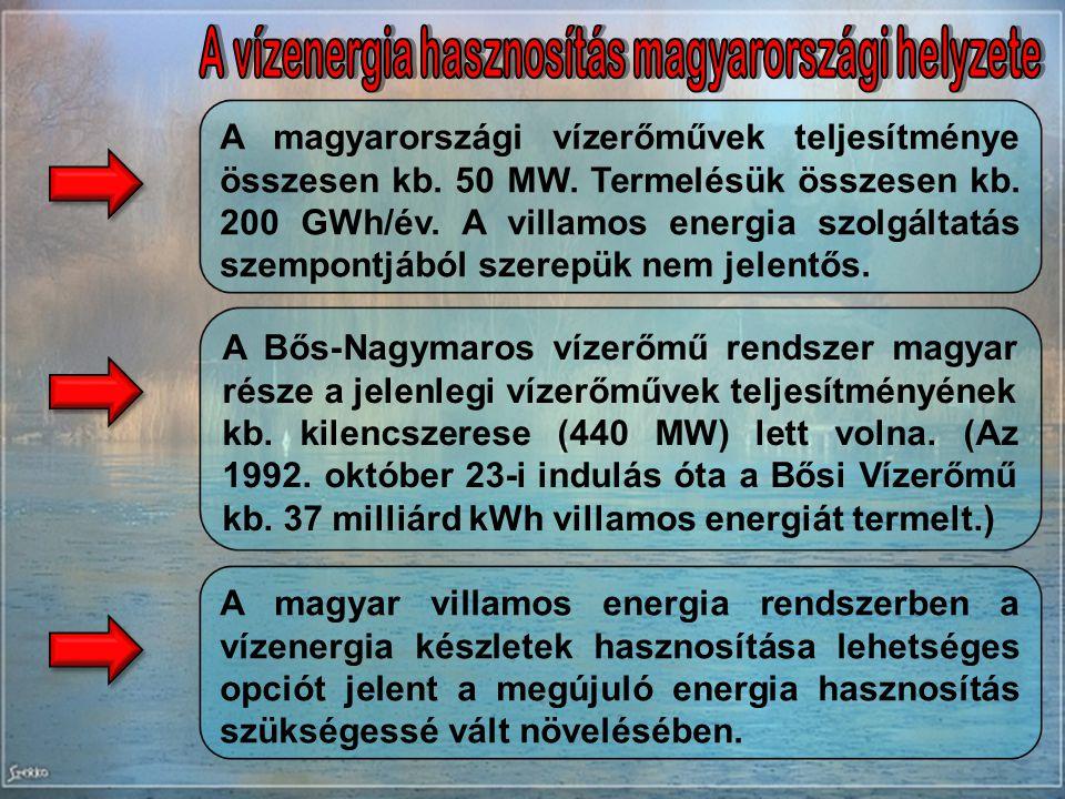 A vízenergia hasznosítás magyarországi helyzete