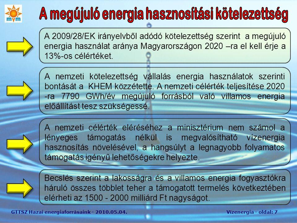 A megújuló energia hasznosítási kötelezettség