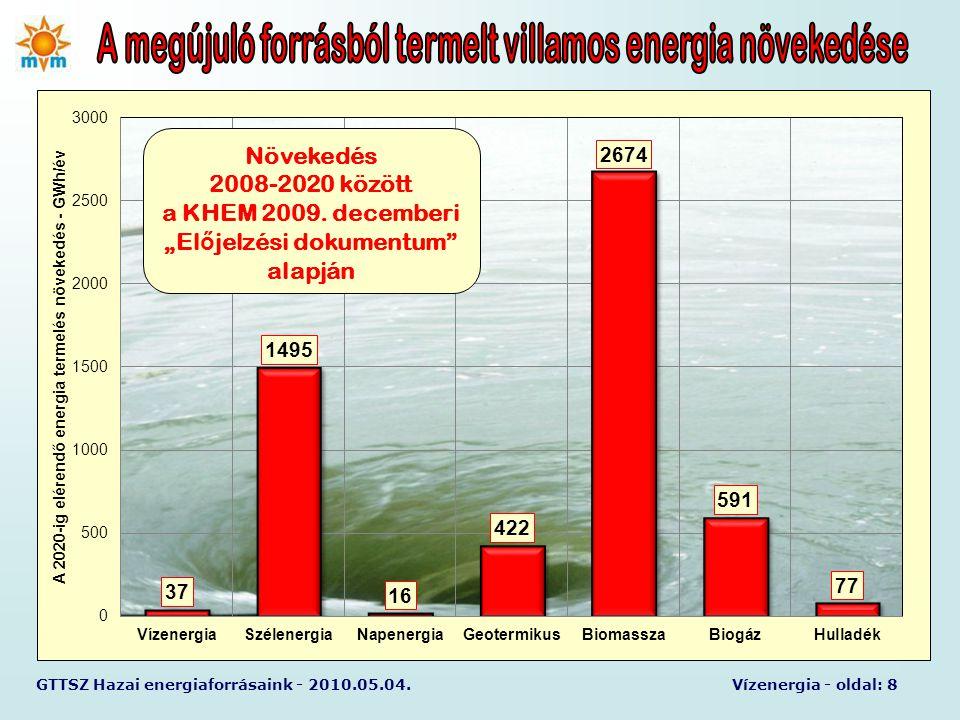 A megújuló forrásból termelt villamos energia növekedése