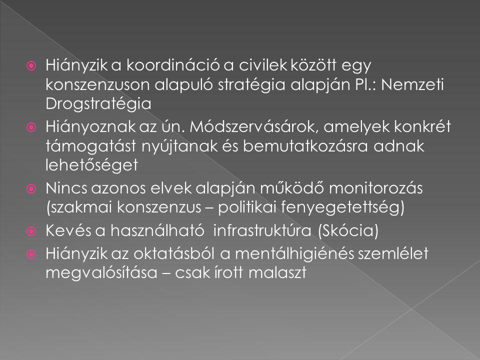 Hiányzik a koordináció a civilek között egy konszenzuson alapuló stratégia alapján Pl.: Nemzeti Drogstratégia