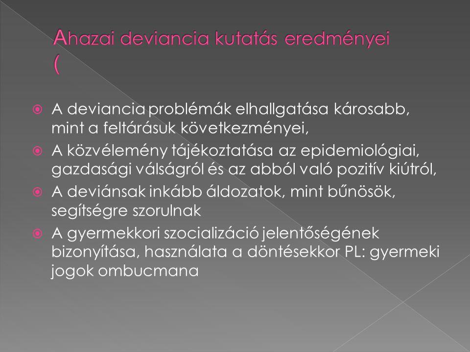 Ahazai deviancia kutatás eredményei (