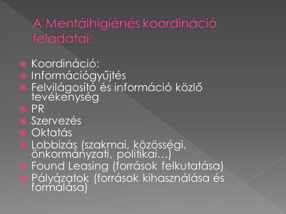 A Mentálhigiénés koordináció feladatai: