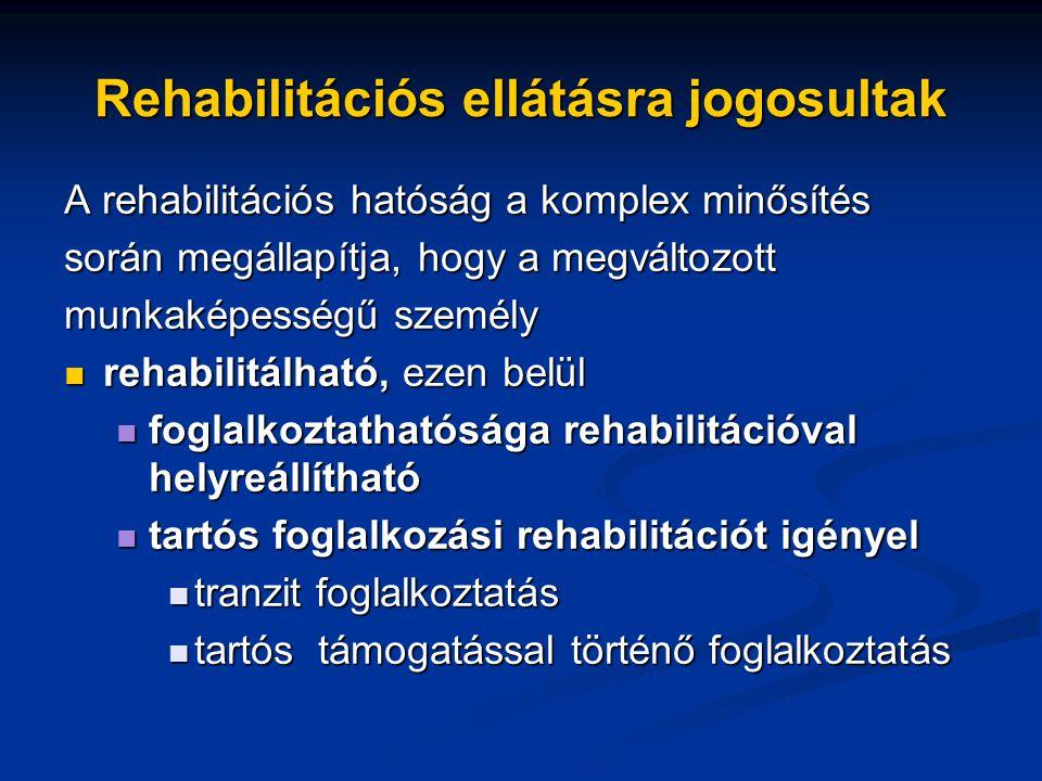 Rehabilitációs ellátásra jogosultak