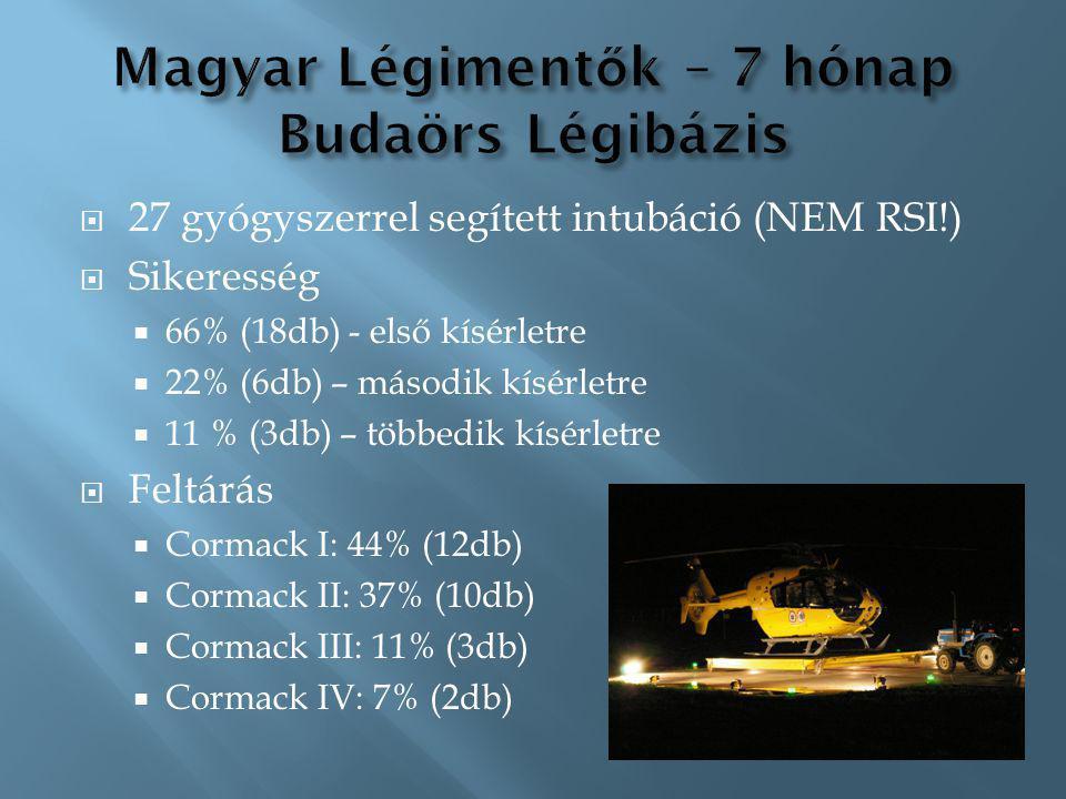 Magyar Légimentők – 7 hónap Budaörs Légibázis