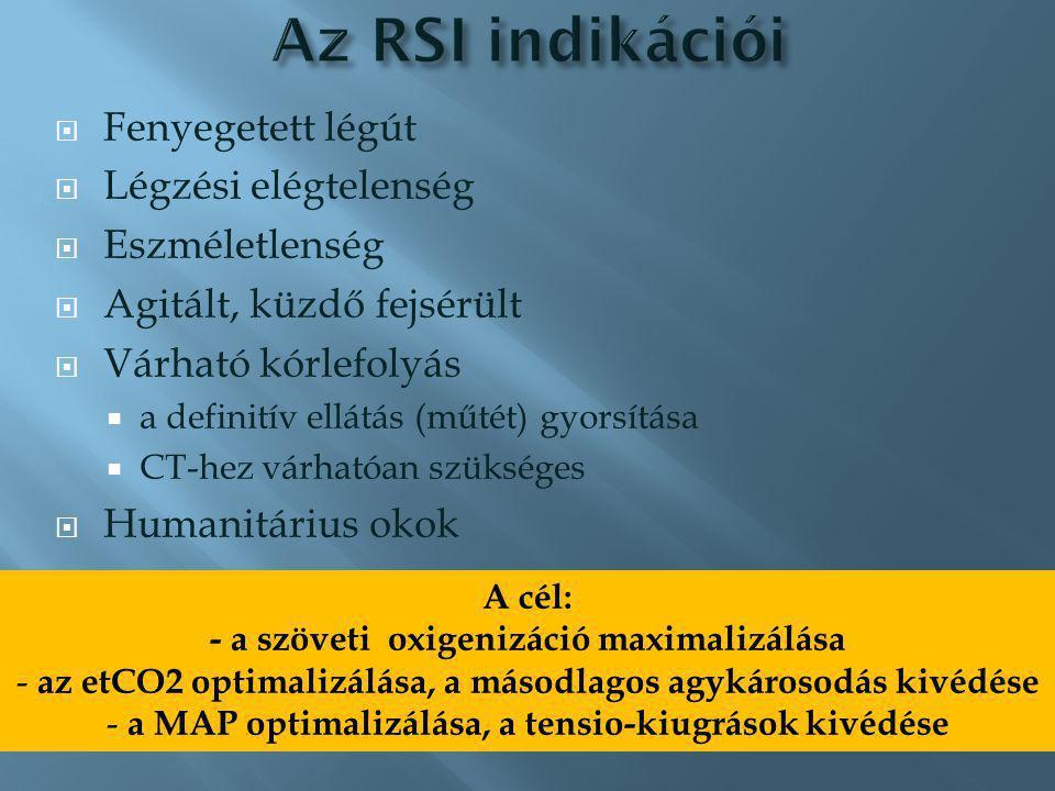 Az RSI indikációi Fenyegetett légút Légzési elégtelenség