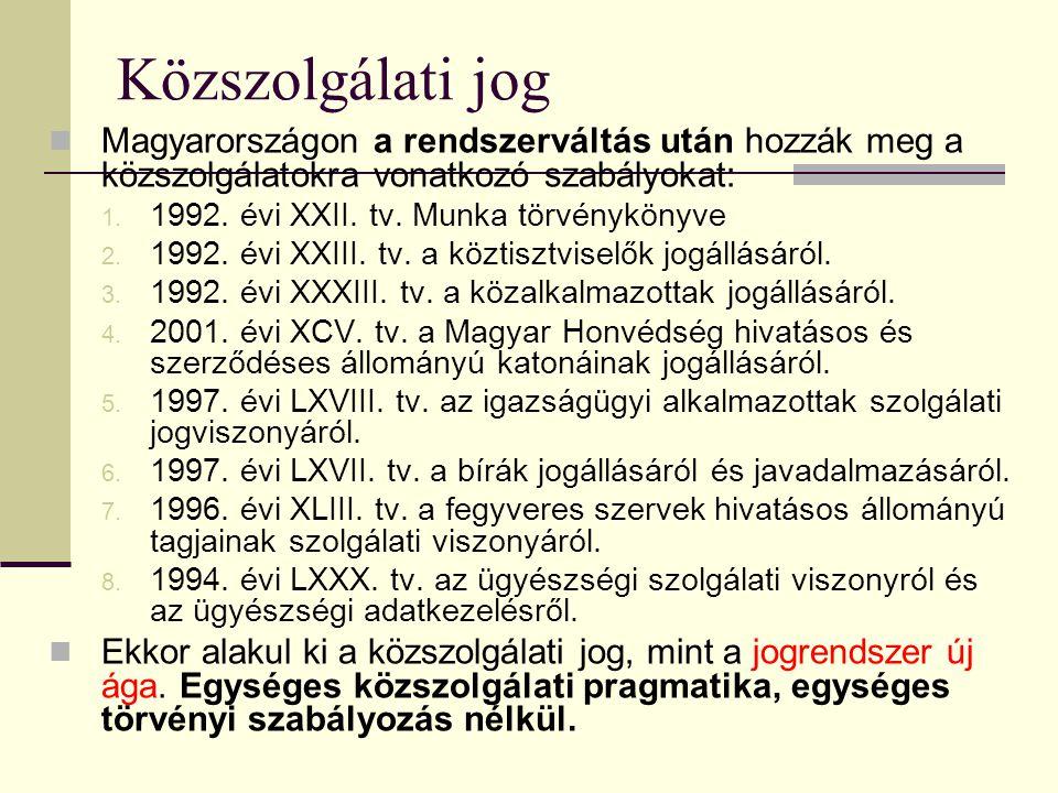 Közszolgálati jog Magyarországon a rendszerváltás után hozzák meg a közszolgálatokra vonatkozó szabályokat: