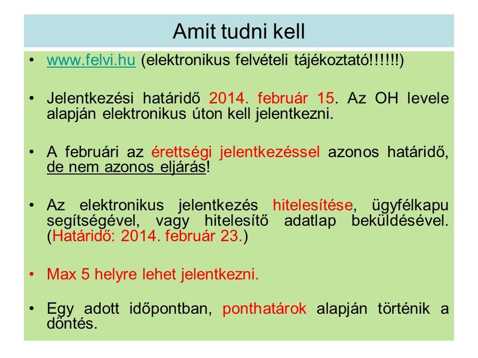 Amit tudni kell www.felvi.hu (elektronikus felvételi tájékoztató!!!!!!)