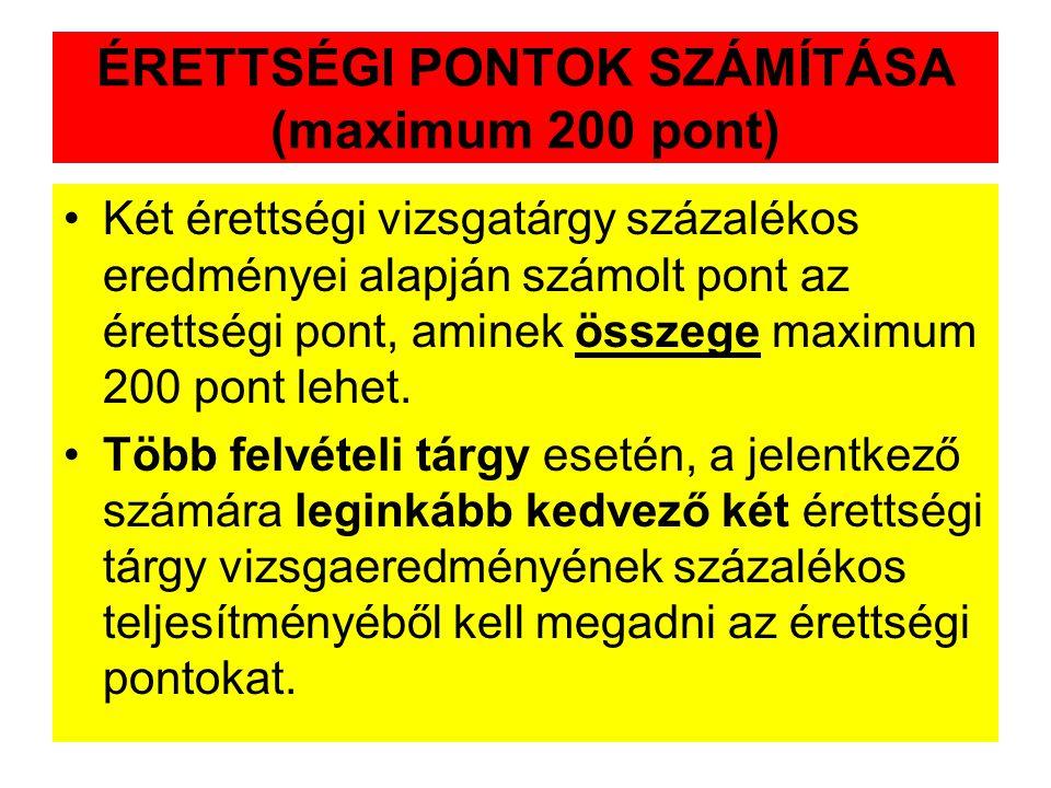 ÉRETTSÉGI PONTOK SZÁMÍTÁSA (maximum 200 pont)