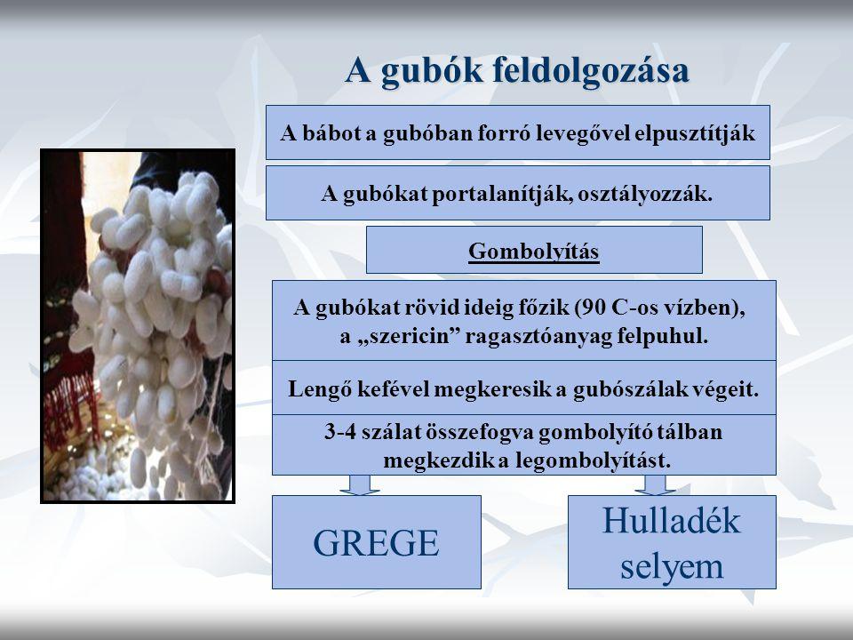 A gubók feldolgozása Hulladék GREGE selyem