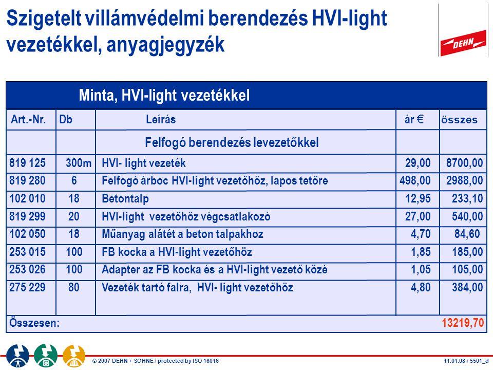 Szigetelt villámvédelmi berendezés HVI-light vezetékkel, anyagjegyzék