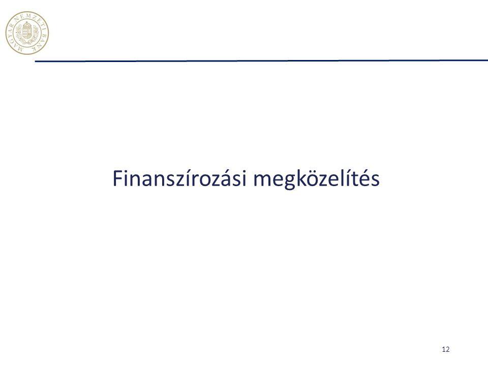 Finanszírozási megközelítés