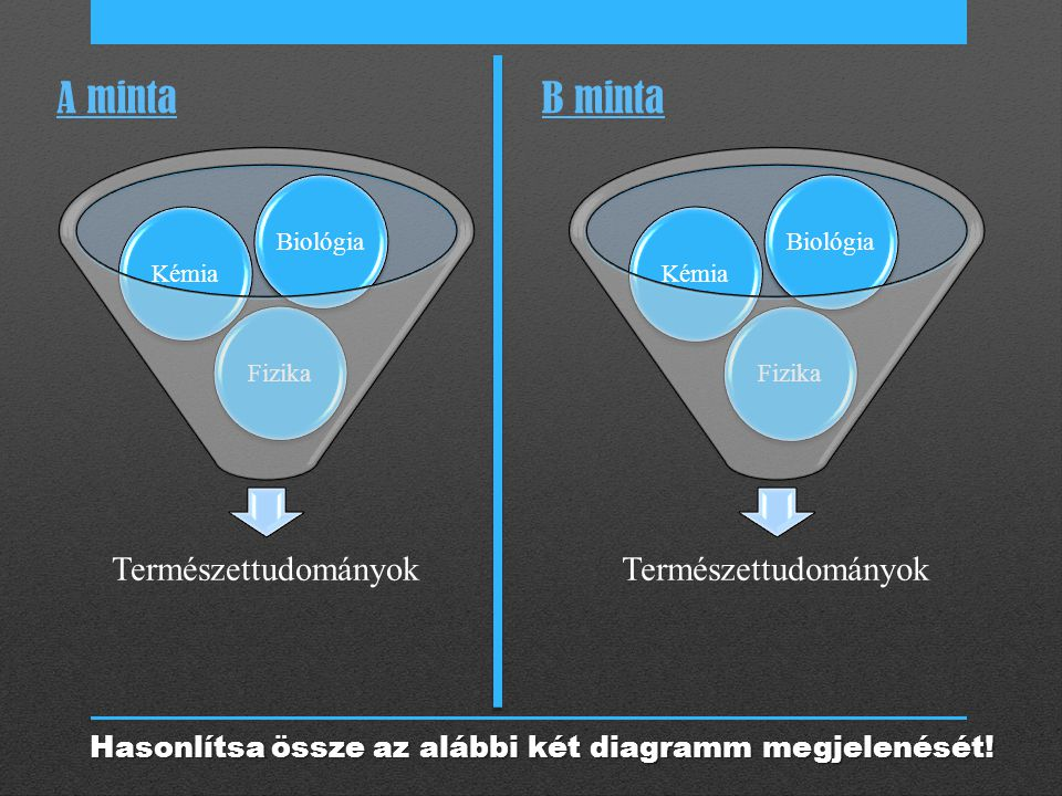 A minta B minta Természettudományok Természettudományok