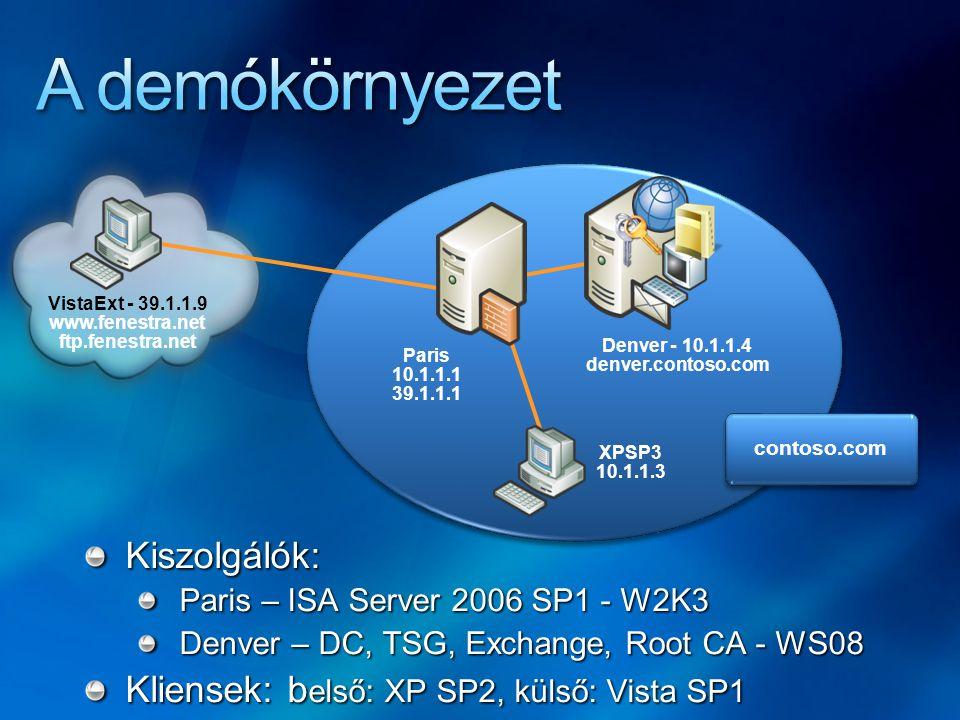 A demókörnyezet Kiszolgálók: Kliensek: belső: XP SP2, külső: Vista SP1
