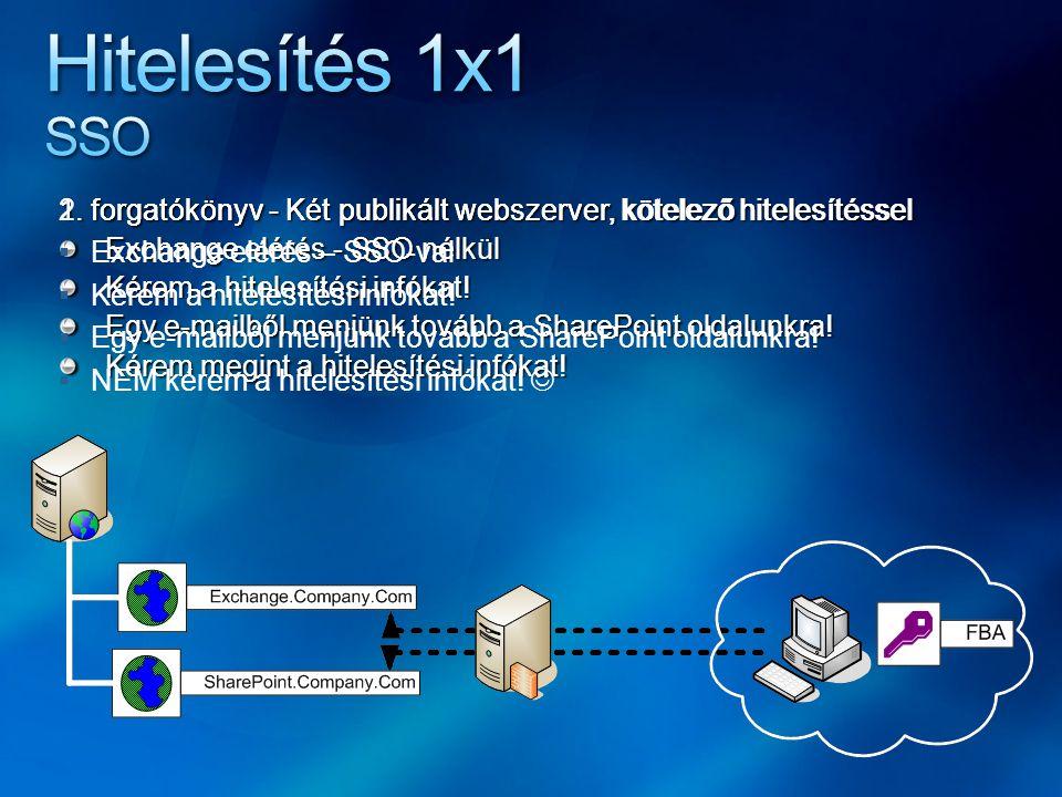 Hitelesítés 1x1 SSO 2. forgatókönyv - Két publikált webszerver, kötelező hitelesítéssel. Exchange elérés – SSO-val.