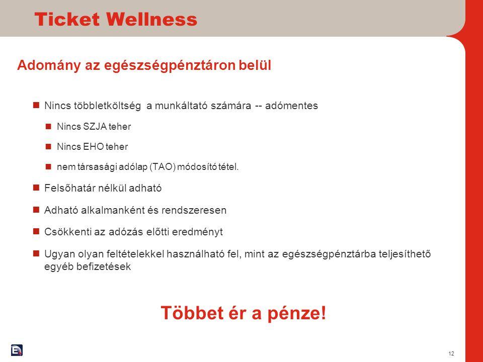 Ticket Wellness Többet ér a pénze! Adomány az egészségpénztáron belül