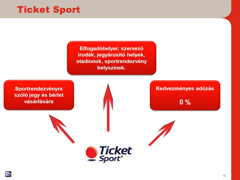 Sportrendezvényre szóló jegy és bérlet vásárlására