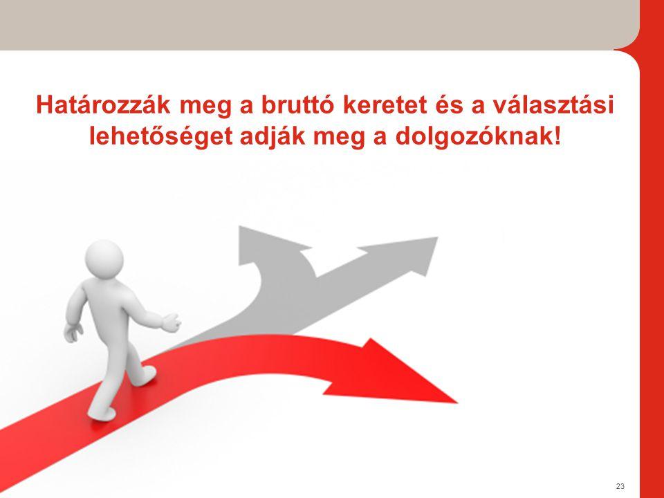 Határozzák meg a bruttó keretet és a választási lehetőséget adják meg a dolgozóknak!