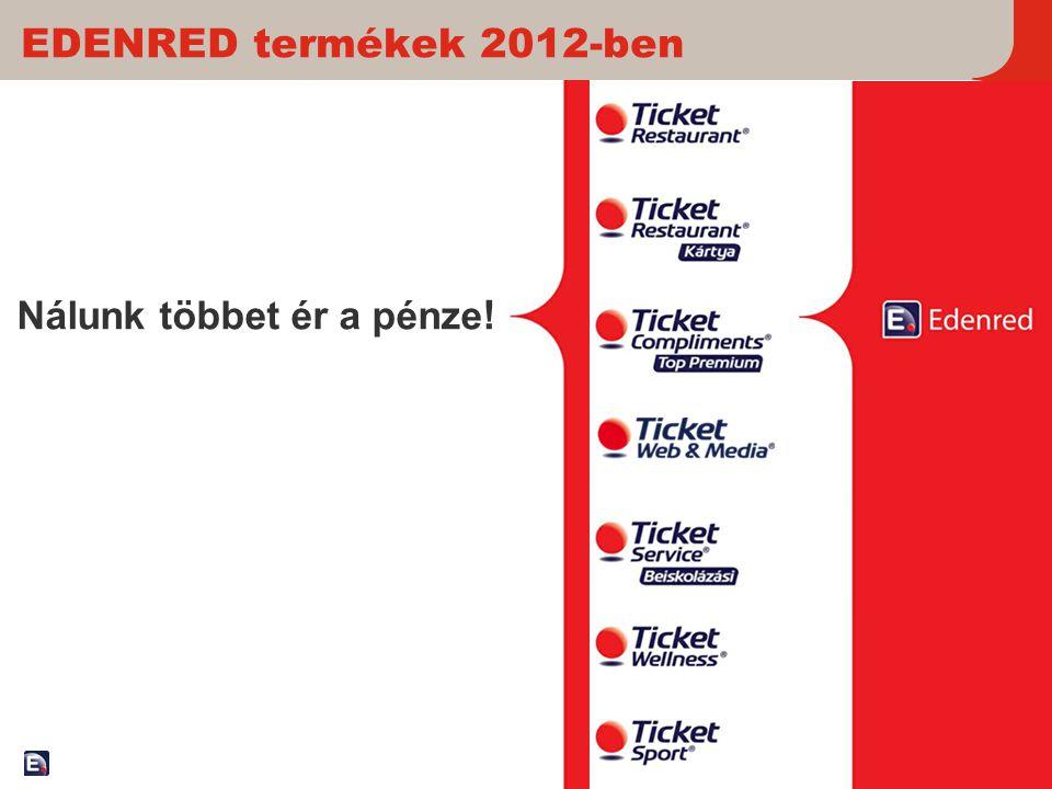 EDENRED termékek 2012-ben Nálunk többet ér a pénze!