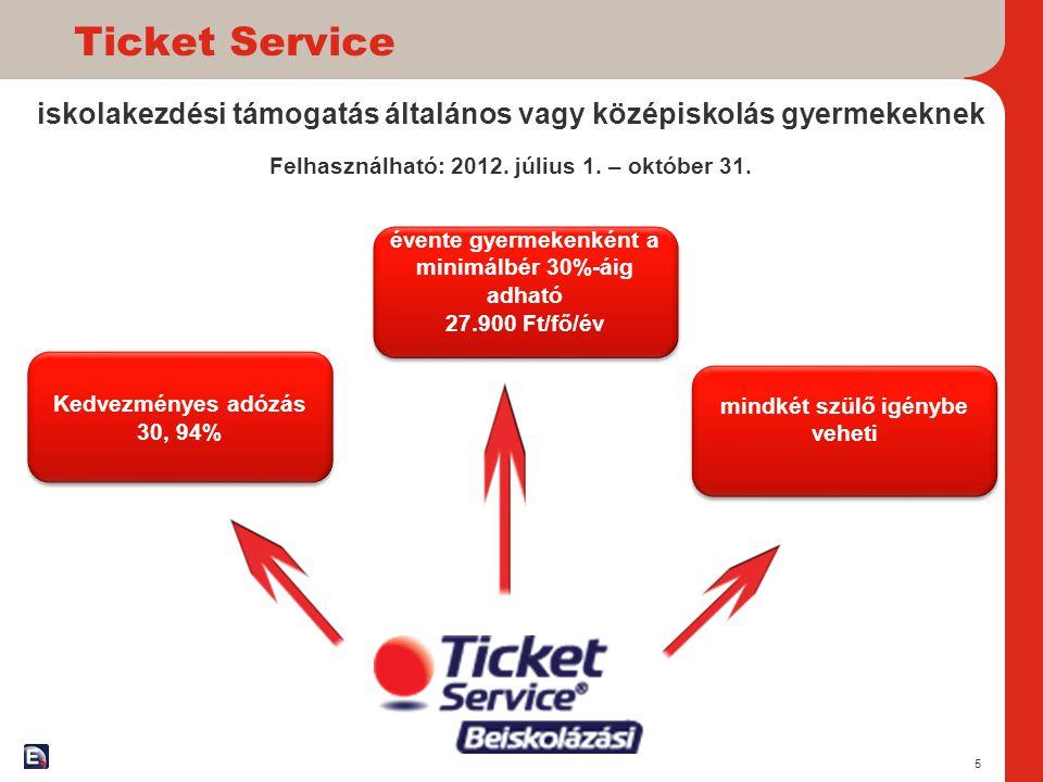 Ticket Service iskolakezdési támogatás általános vagy középiskolás gyermekeknek. Felhasználható: 2012. július 1. – október 31.