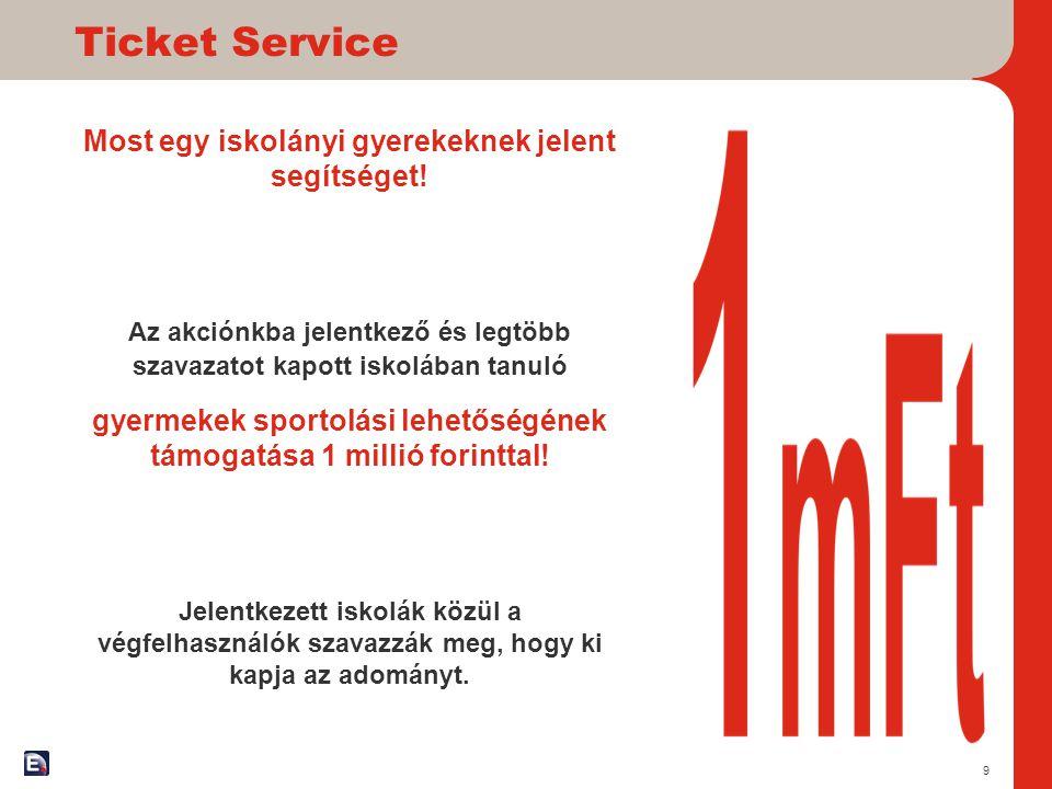 Ticket Service Most egy iskolányi gyerekeknek jelent segítséget!