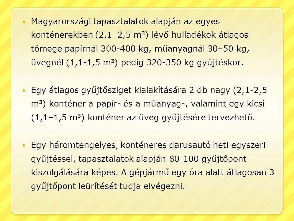 Magyarországi tapasztalatok alapján az egyes konténerekben (2,1–2,5 m3) lévő hulladékok átlagos tömege papírnál 300-400 kg, műanyagnál 30–50 kg, üvegnél (1,1-1,5 m3) pedig 320-350 kg gyűjtéskor.