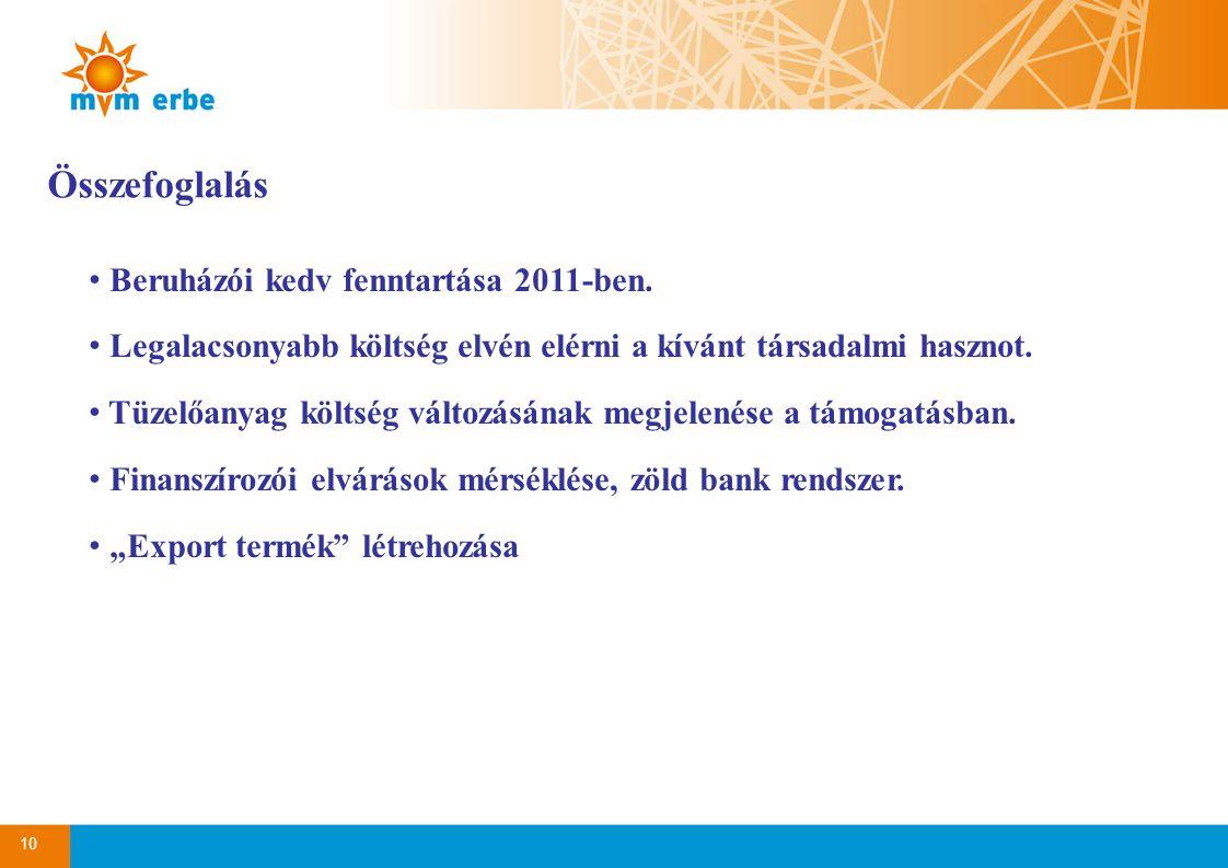 Összefoglalás Beruházói kedv fenntartása 2011-ben.